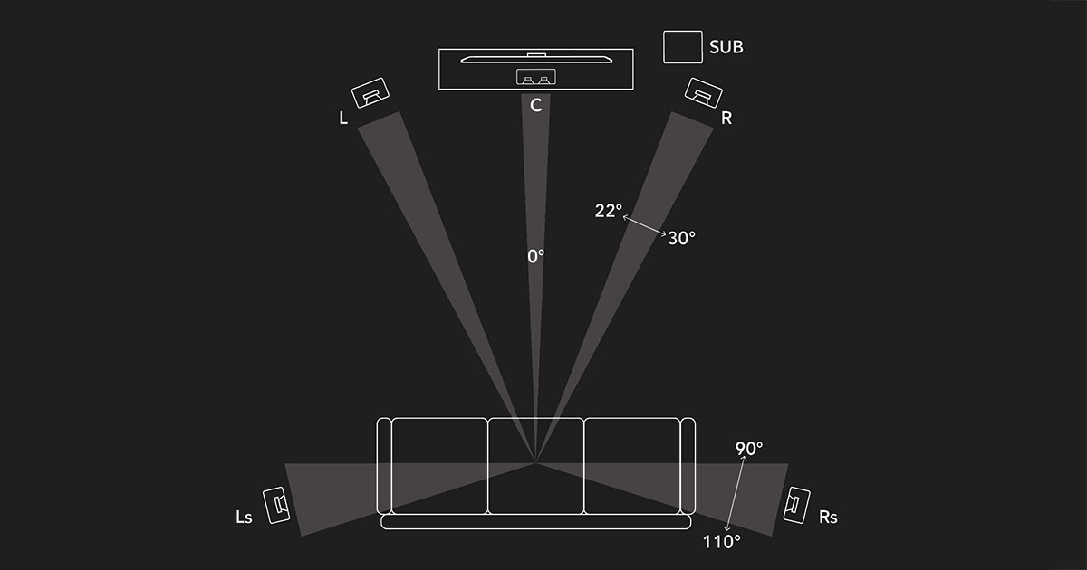 Serious About Surround Sound Why Ceiling Speakers May Not